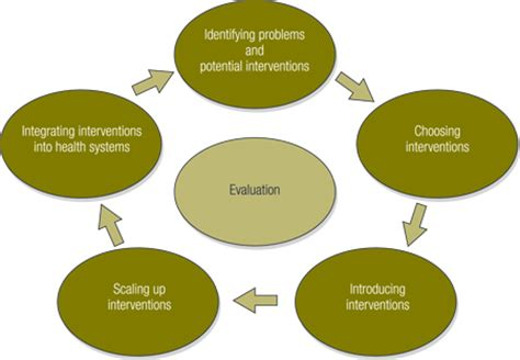 Information Technology and Information Systems Research